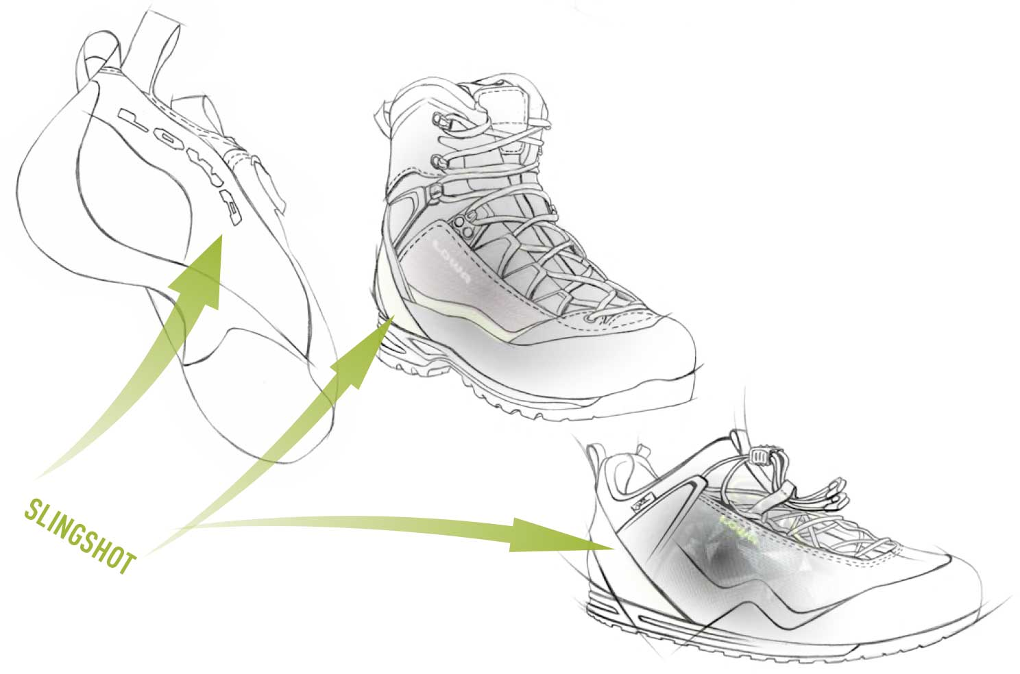 a58a2c1a1768 ... of heel rubber is attached using tension. This SLINGSHOT effect  generates a powerful restoring force